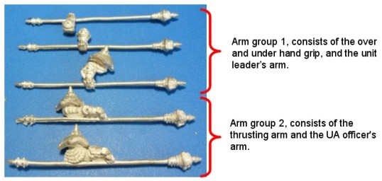 IFP_Arm_groups
